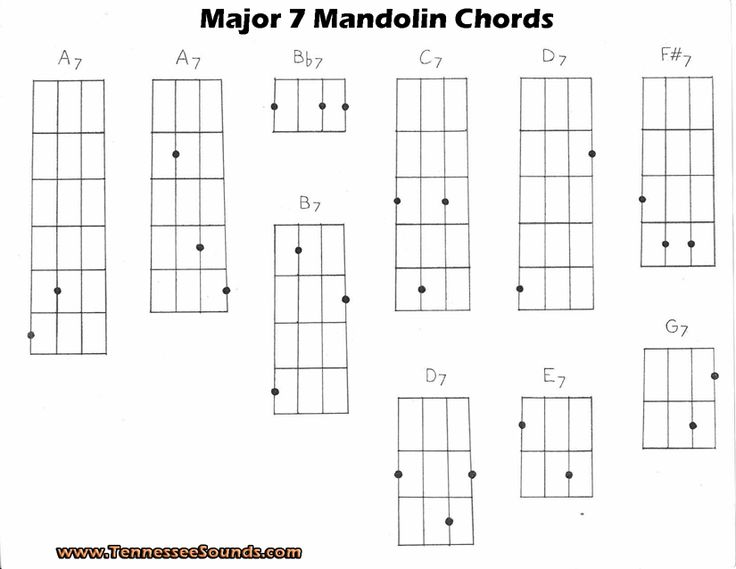 Major 7th Mandolin Chord Chart Mandolin Pinterest Mandolin - mandolin chord chart