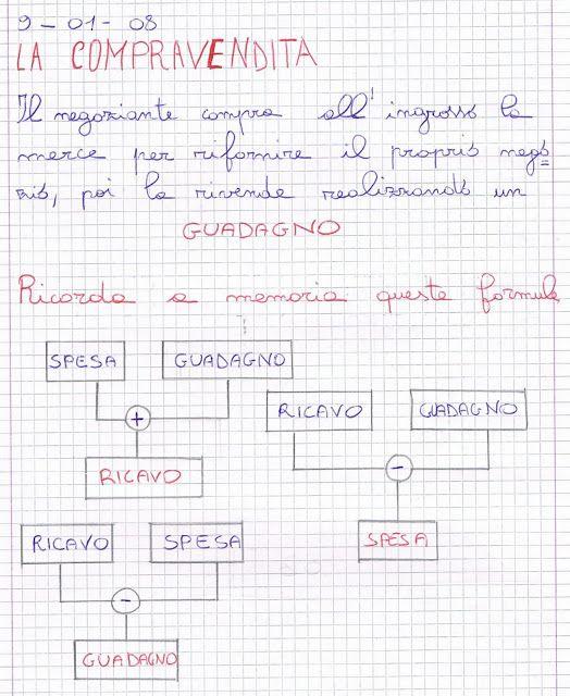 Didattica Scuola Primaria La Compravendita Problemi Tabelle
