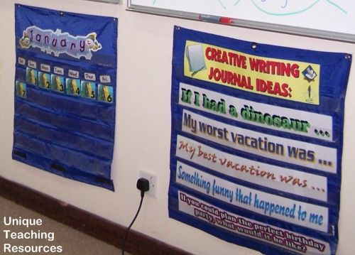 Classroom Journal Ideas ~ Best back to school projects and bulletin board