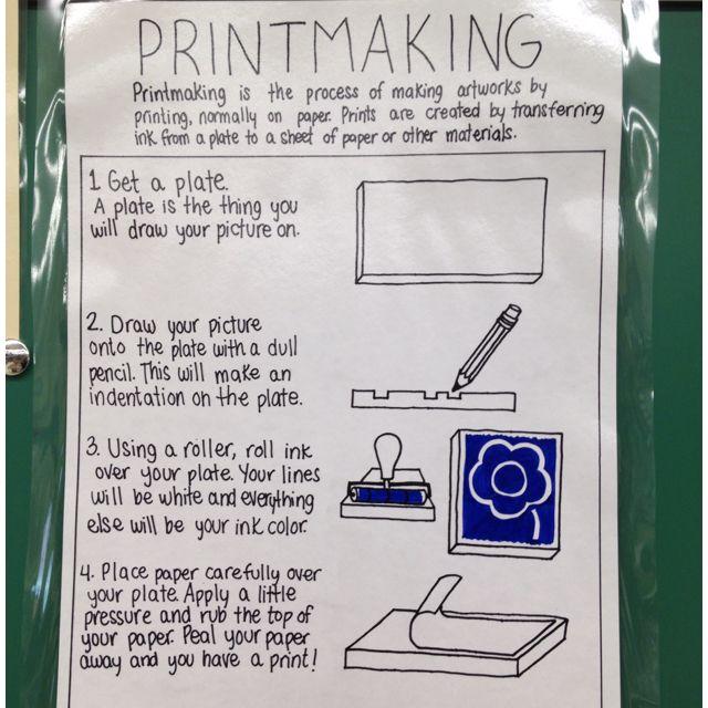 Printmaking poster elementary art TAB Choice menu