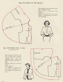 This is from a book I just received - Successful Dressmaking  The Complete Book of Dressmaking, fully illustrated with step by step instruct...