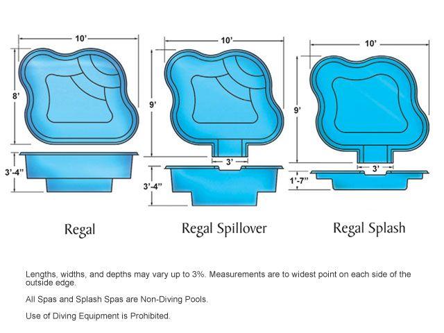 Spas « Royal Fiberglass Pools of New York House Plans - Pool