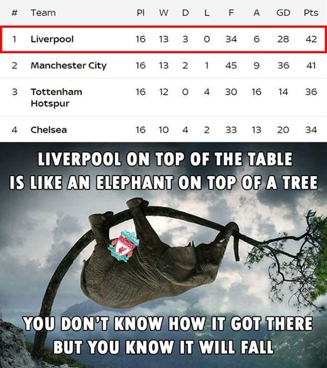 Pin On Football Memes Soccer