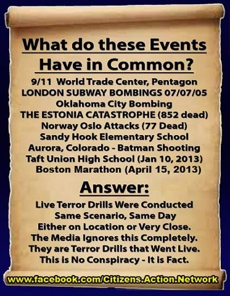 What do these events have in common...