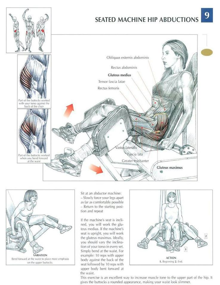 Hips workout ~ Repinned by Crossed Irons Fitness #fitness #hip #workout