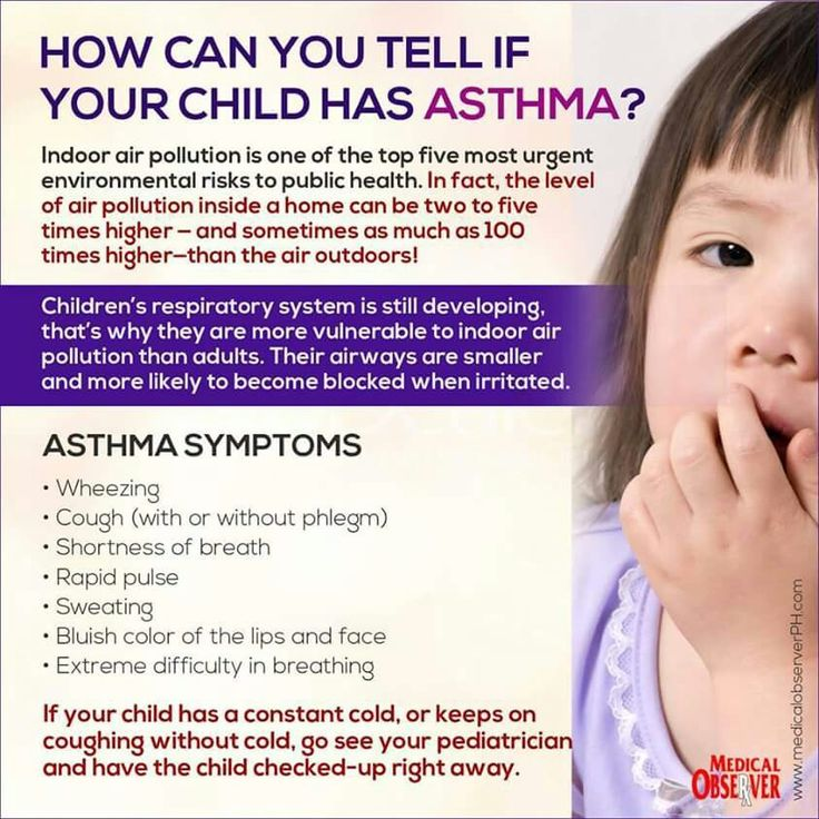 34 best Asthma images on Pinterest Asthma relief, Asthma remedies - sample asthma action plan