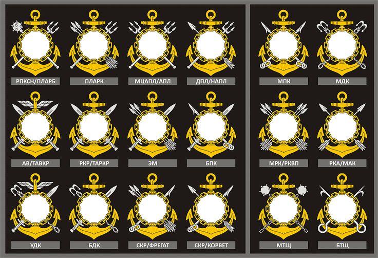 Концепция символики соединений и подразделений ВМФ