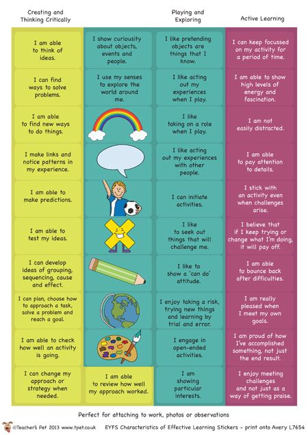 Teacher's Pet - Characteristics of Effective Learning Stickers - FREE Classroom Display Resource - EYFS, KS1, KS2, EYFS, assessment, ELG, CO...