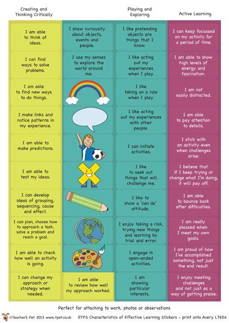 Teacher's Pet - Characteristics of Effective Learning Stickers - FREE Classroom Display Resource - EYFS, KS1, KS2, EYFS, assessment, ELG, CO...