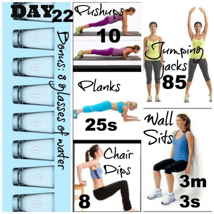 You drinking water and weight loss livestrong myplate have been