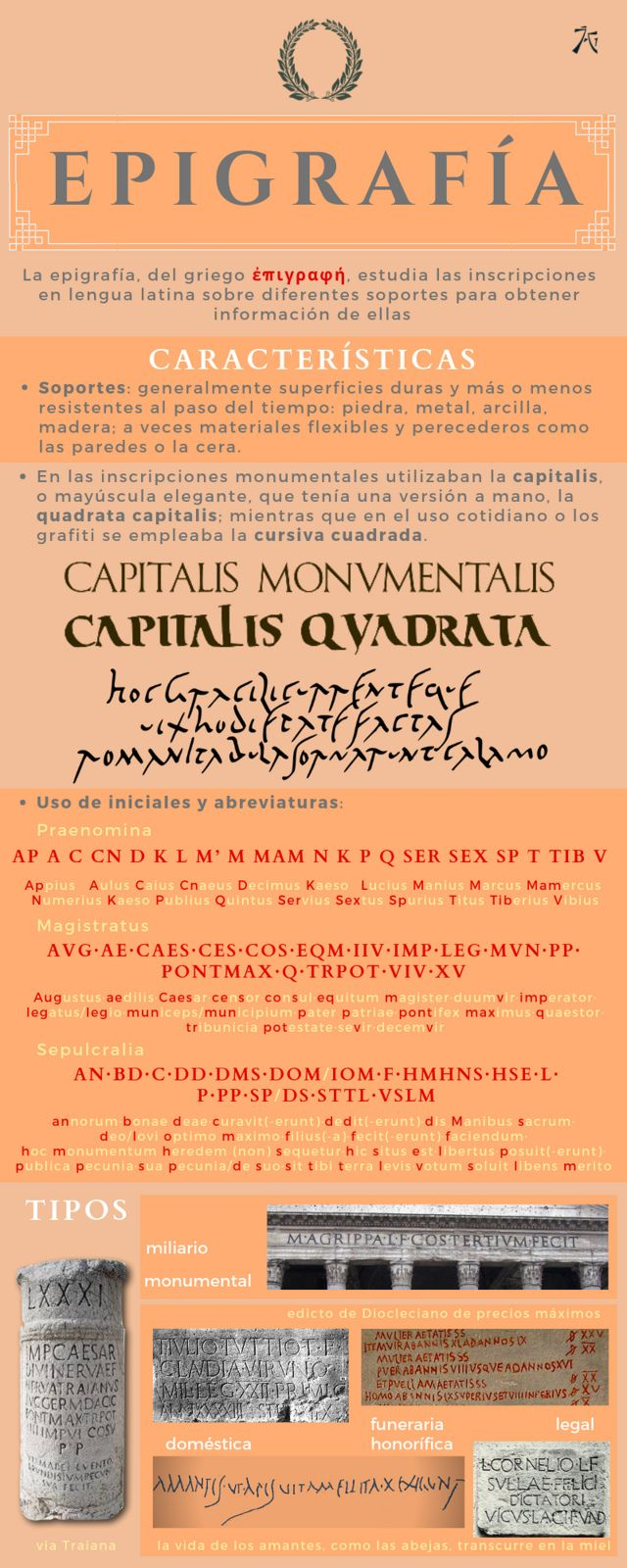Cl Epigrafia Con Imagenes Infografia Lengua Latina Cursiva