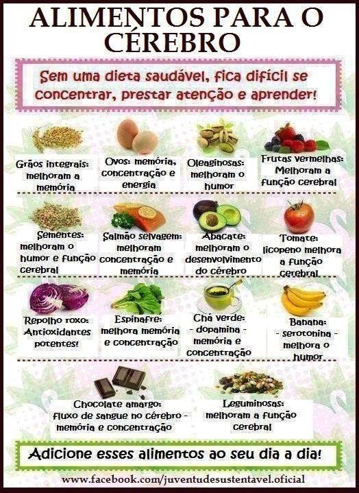 Vitaminas do cérebro - AMIGOS DA CURA