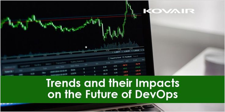 Trends and their Impacts on the Future of DevOps | What is change. App development companies. Mobile app development companies