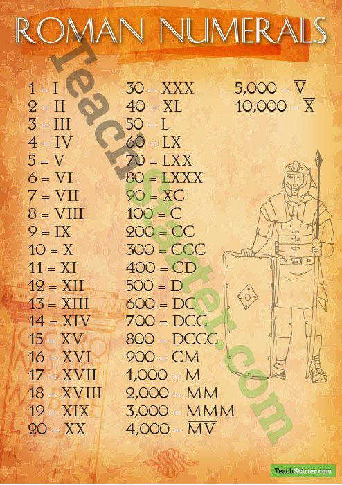 Roman Numeral Sign 1 – 10,000 Teaching Resource
