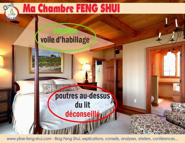 The 25+ best Chambre feng shui ideas on Pinterest | Feng shui ...