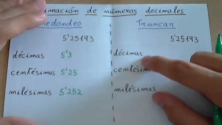 Redondear y truncar números decimales