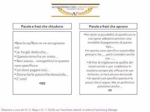 ▶ Vendere e comunicare nei negozi in franchising parte 5