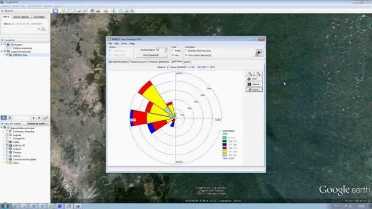 Elaboración de una rosa de vientos conforme a los datos de las Estaciones Meteorológicas Automáticas del Servicio Meteorológico Nacional de la CONAGUA y el p...