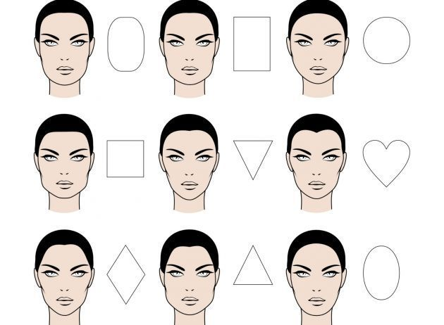 Cómo saber la forma del rostro? Shapes of your face