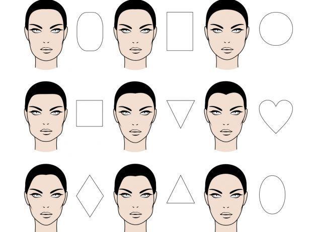 Cómo saber la forma del rostro? Shapes of your face