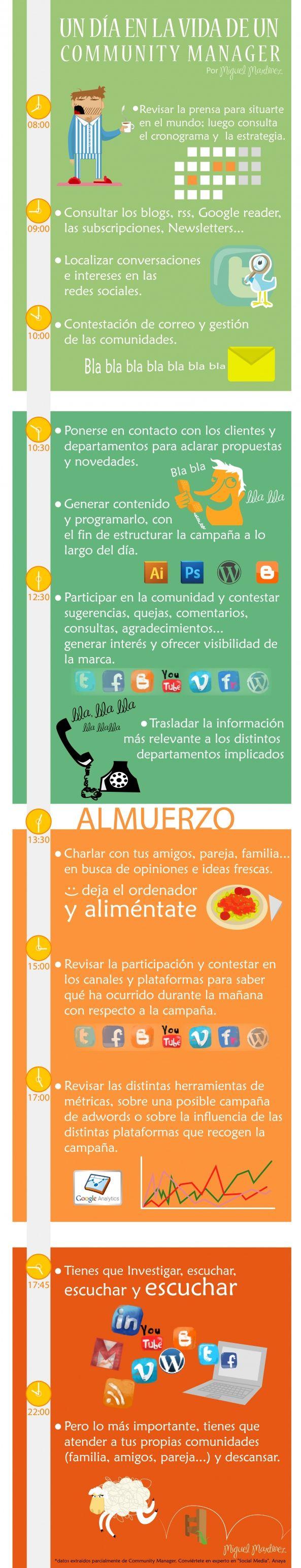 Un día en la vida de un Community Manager. #Infografía en español