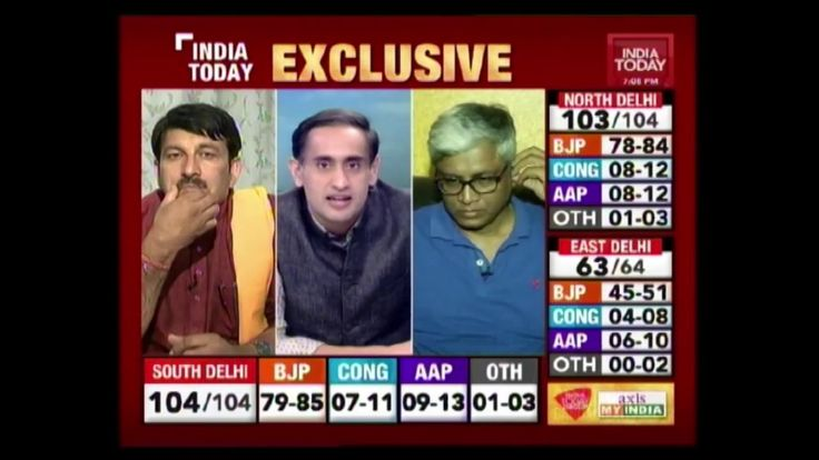 MCD 2017 Exit Poll Results: India Today-Axis My India Predicts BJP Sweep: MCD 2017 Exit Poll Results: India Today-Axis My India Predicts…
