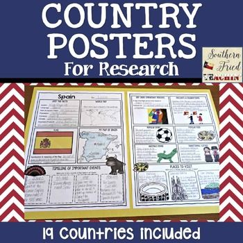 Country research project posters; can be used for partner or individual researchDo you have your students research about different countries? Looking for a unique way for students to display their research?These posters are perfect for students to display their country research!