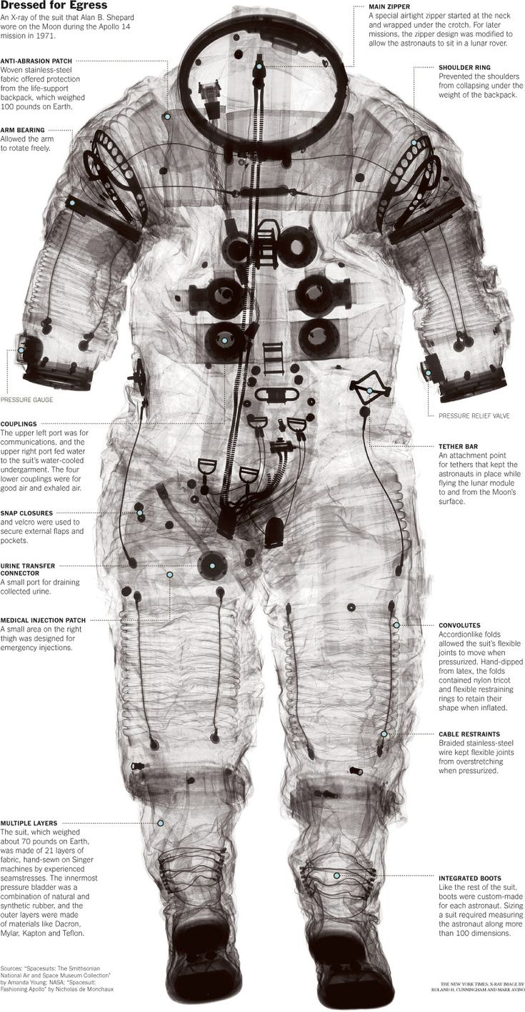 Spacesuits : A Visual Journey
