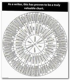best english checker ideas grammar online easy essay essayuniversity college level essay writing sentence checker essay topics for grade 7 english english sa writing cheap dissertation writing