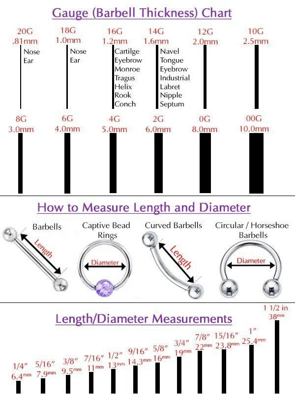 Piercing gauges and length