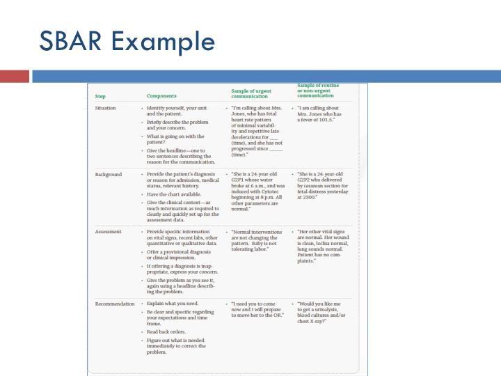 7 Sbar Nursing Examples Free Invoice Letter Sbar Sbar Nursing Powerpoint Presentation