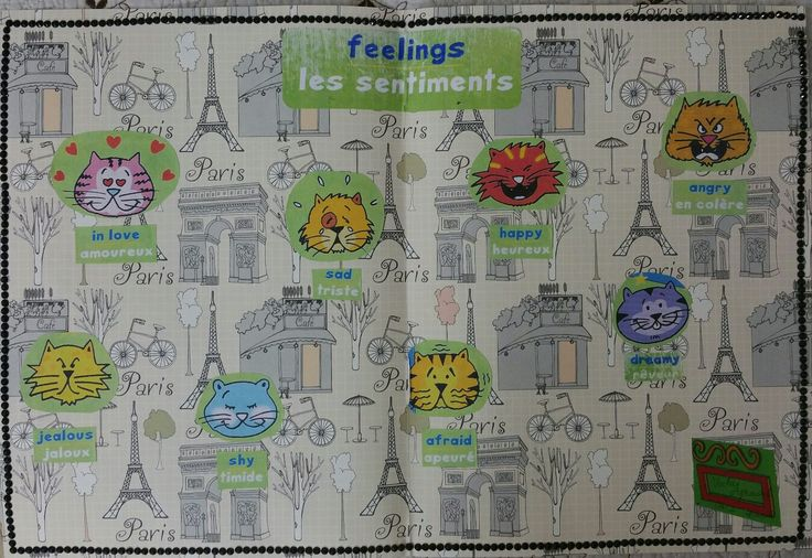 #french #greetings #chart #schoolprojects