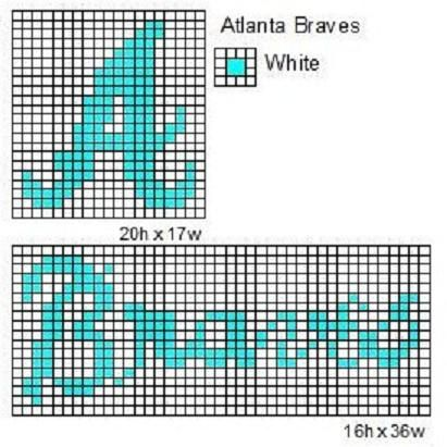 Atlanta Braves by cdbvulpix.deviantart.com on @deviantART