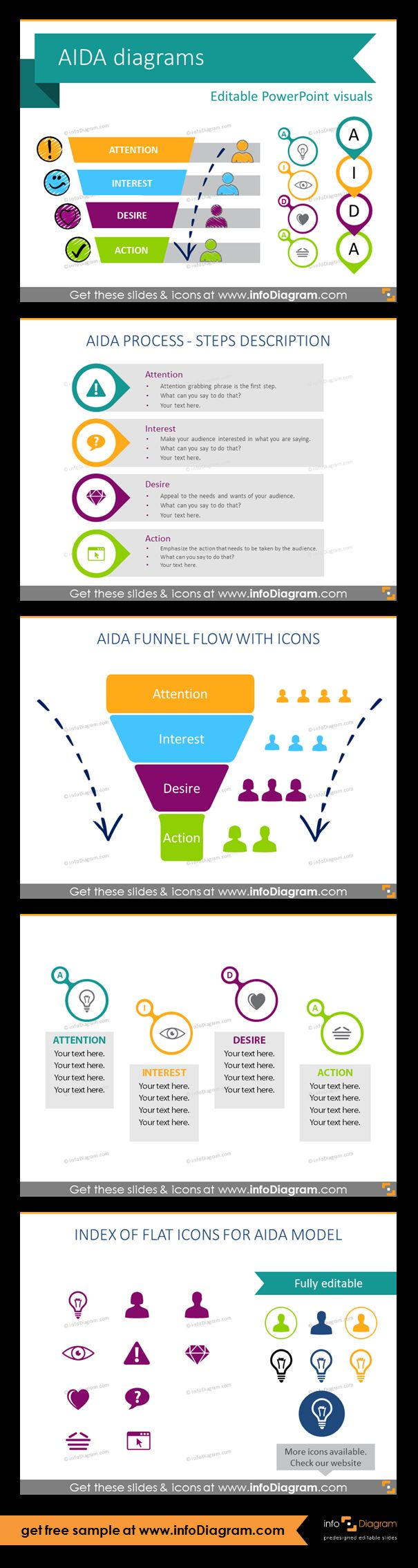 Collection AIDA marketing model diagrams as pre-designed PowerPoint slides. Fully editable vector shapes by using built-in PowerPoint tools (vector format). AIDA process overview and four slides of every AIDA steps with boxes for description: Attention, Interest, Desire, Action. Flat AIDA process funnel with text boxes. Index of AIDA icons: bulb, man, woman, eye, exclamation mark, diamond, heart, question mark, customer, mood, check sign.