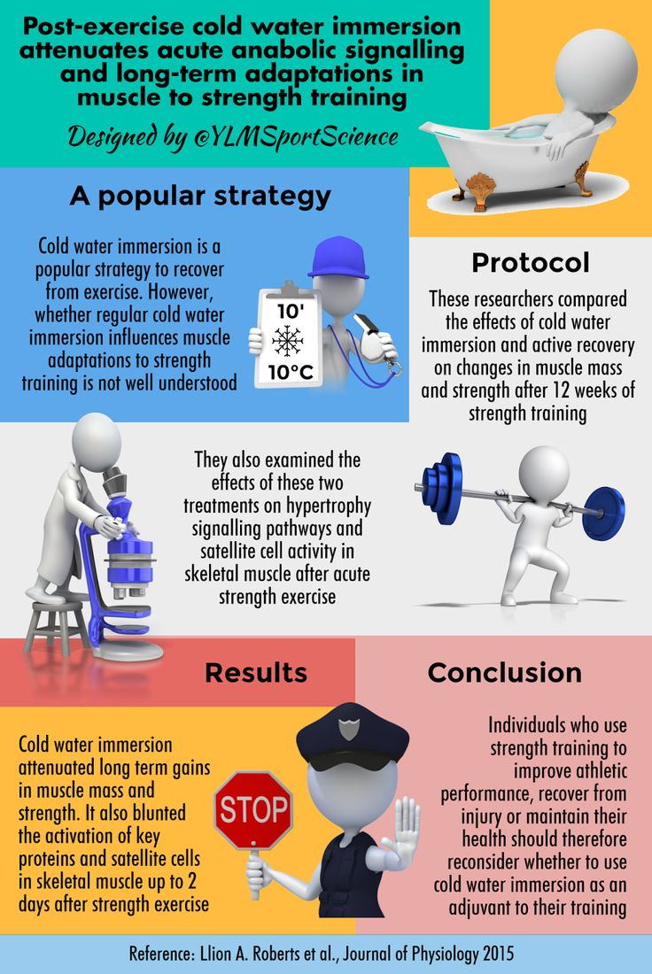 ice baths are not good in combination with strength training