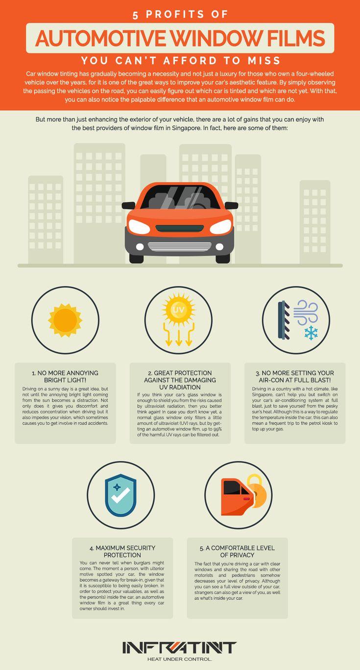 Car window tinting has gradually a necessity and