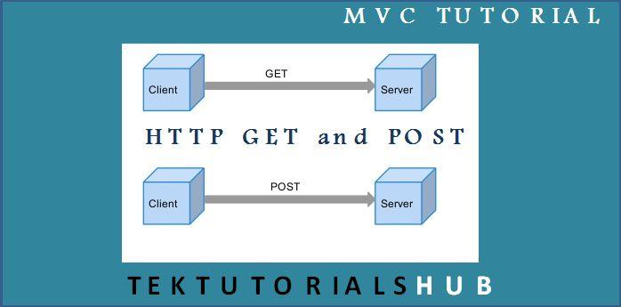 wcf end-to-end pluralsight download torrent