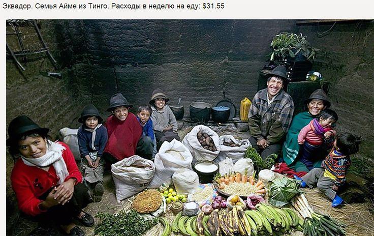 Потребительская корзина в странах мира. Эквадор.