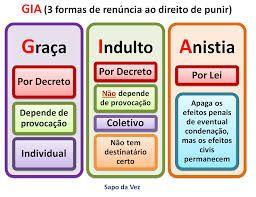 """""""DIREITOS SOCIAIS"""" + CONSTITUICAO + CONCURSO - Pesquisa Google"""