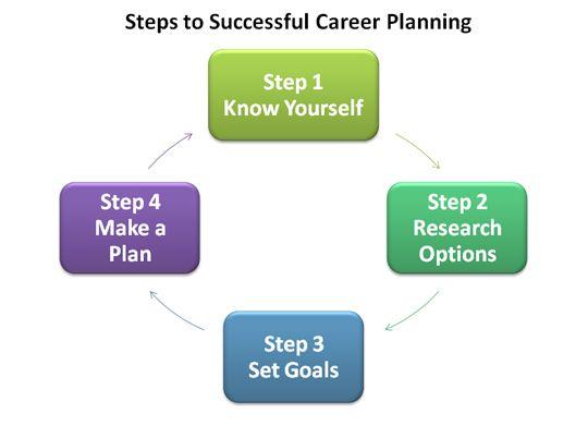 business plan fotografen jobs