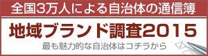 地域ブランド調査2015 47都道府県魅力度ランキング。 都道府県の結果では、最も魅力度が高かったのは北海道で、58.1点。2009年に都道府県を調査対象に加えて以来7年連続の1位となった。北海道は市区町村の魅力度ランキングにおいても、1位の函館市のほか、札幌市(2位)、小樽市(5位)、富良野市(7位)などベスト10以内に4市ランクインしており、道内各市の魅力が北海道という地域の魅力を高めているものと思われる。 続いて魅力度が高かったのは京都府で47.6点(前年50.1点)。京都府は京都市(3位、47.3点)の点数とほぼ同じで、府内で同市に続くのは宇治市(54位、18.4点)、長岡京市(216位、9.0点)となっており、京都府は北海道と比較すると、限られた地域が府の魅力を構成していることが想定される。