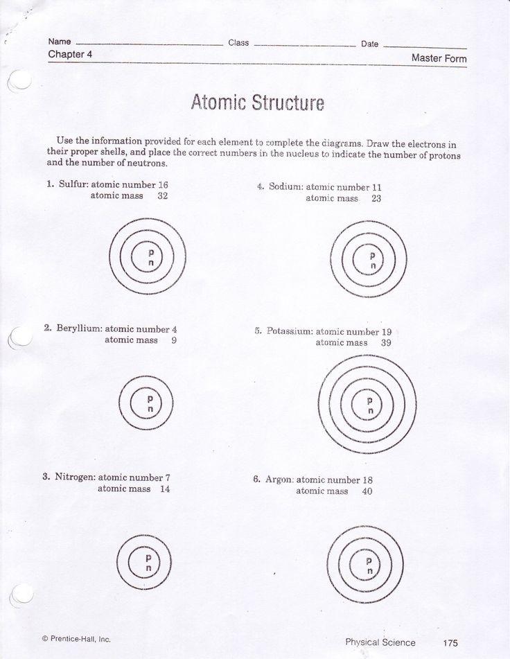 Bohr Model Worksheet Middle School 100 [ Bohr Model