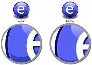 Perbedaan Vektor dan Bitmap yang Lengkap dan Mudah Dipahami,