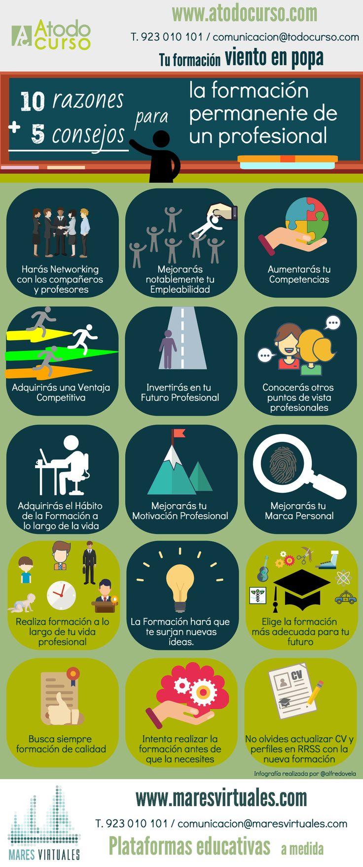 10 razones + 5 consejos para la Formación Permanente de un Profesional #infografia