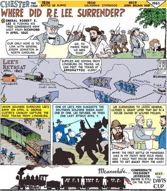 Where did R.E. Lee surrender?