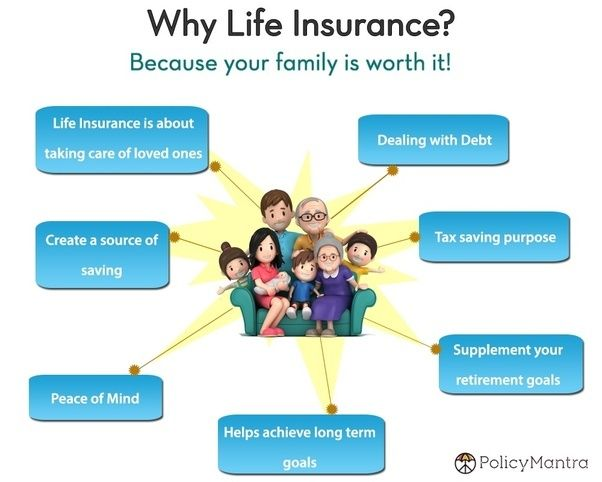 Life Insurance Policies Are Unique And Depend On Your Personal And Financial Needs As Life Insurance Marketing Ideas Life Insurance Facts Life Insurance Agent