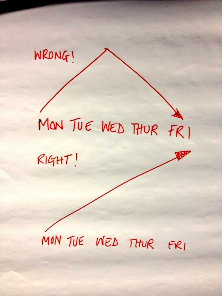 Did you get it wrong or rifght this week?