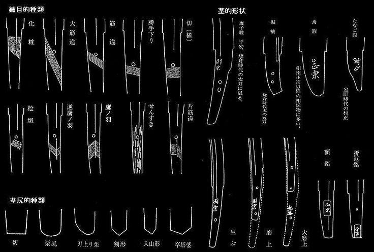 Y01xswardjp - 日本刀 - Wikipedia