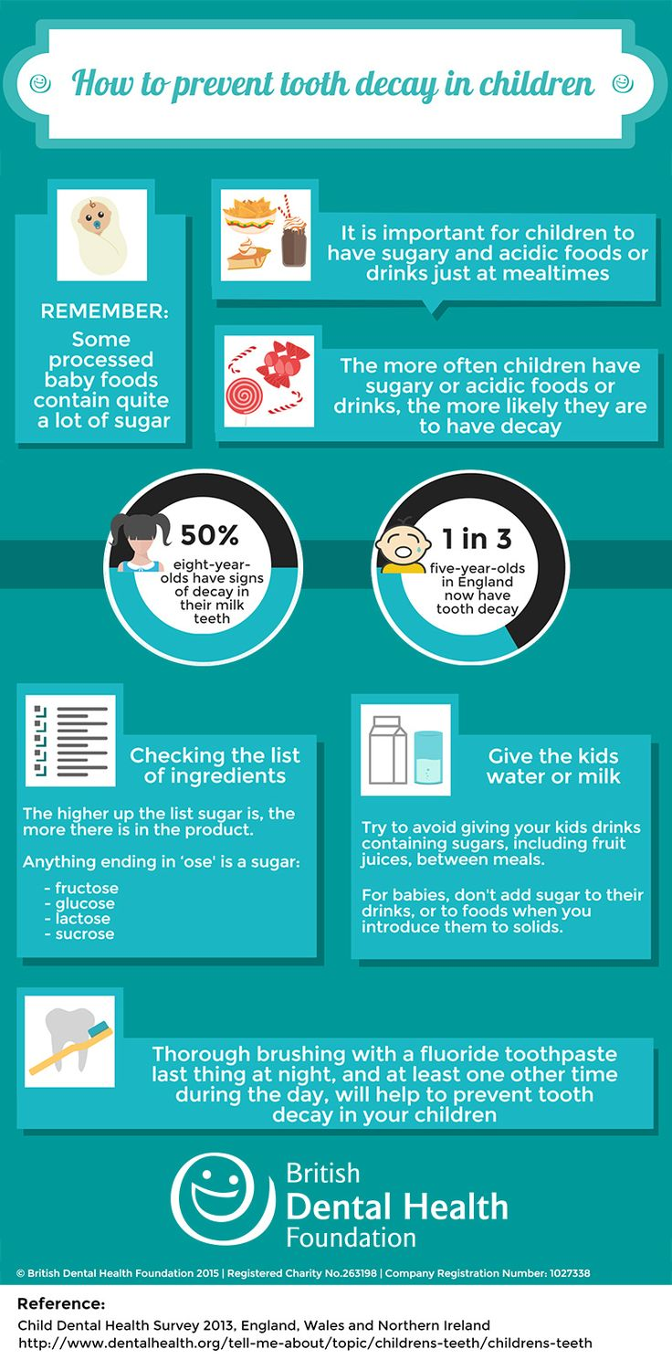 Best Foods For Kid S Oral Health