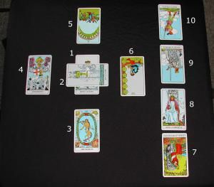 5 Tarot Card Spreads You Should Try: The Celtic Cross Layout